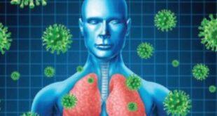 لماذا يرفع COVID-19 مستويات السكر في الدم لدى غير المصابين بالسكري؟