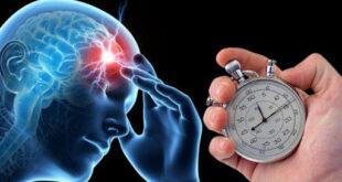 دراسة تكشف معاناة 8 من كل 10 مرضى مصابين بـ COVID-19 من أعراض عصبية