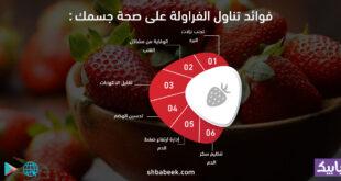 فوائد تناول الفراولة على صحة جسمك
