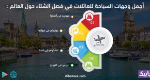 أجمل وجهات السياحة للعائلات في فصل الشتاء حول العالم