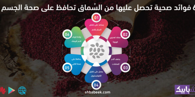 6 فوائد صحية تحصل عليها من السُماق تحافظ على صحة الجسم