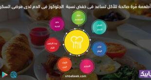 7 أطعمة مُرة صالحة للأكل تساعد فى خفض نسبة الجلوكوز فى الدم لدى مرضى السكر