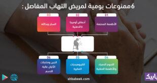 6 ممنوعات يومية لمريض التهاب المفاصل