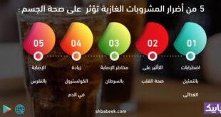 5 من أضرار المشروبات الغازية تؤثر على صحة الجسم