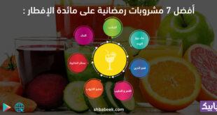 أفضل 7 مشروبات رمضانية على مائدة الإفطار